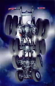 Systém EVS - natáčení zadní nápravy