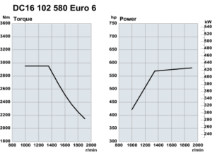 417401_medium_graf